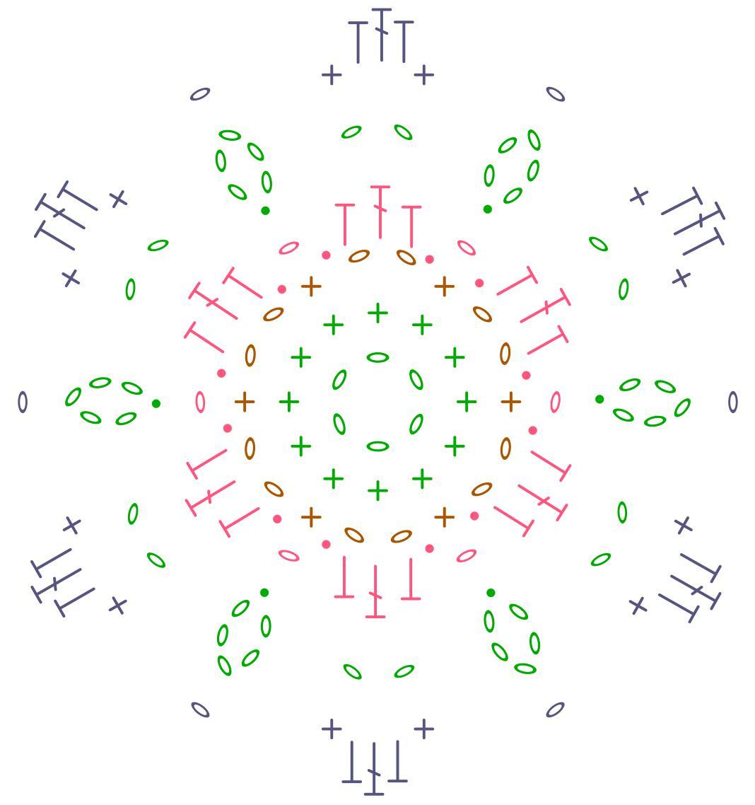 Kolorowe szydełkowe kolczyki do kamizelki z szydełkowych kwadratów.